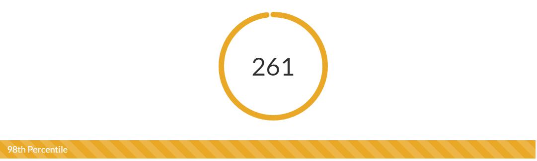 How I scored 261 - USMLE Step 1 Experience – Step 1 Daily