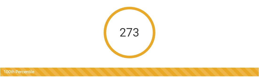 How I scored 273 - USMLE Step 1 Experience – Step 1 Daily